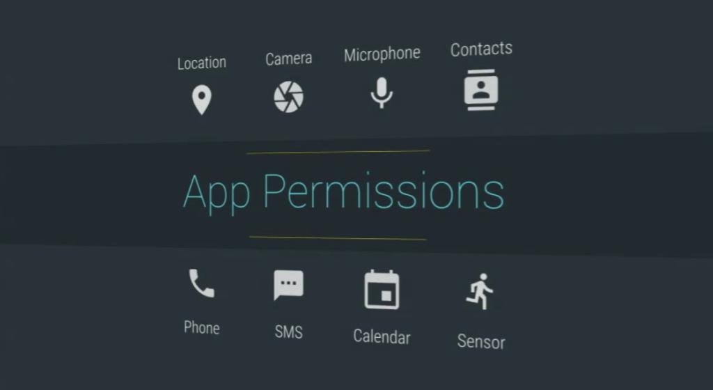 Android Dozvole - Naslovna