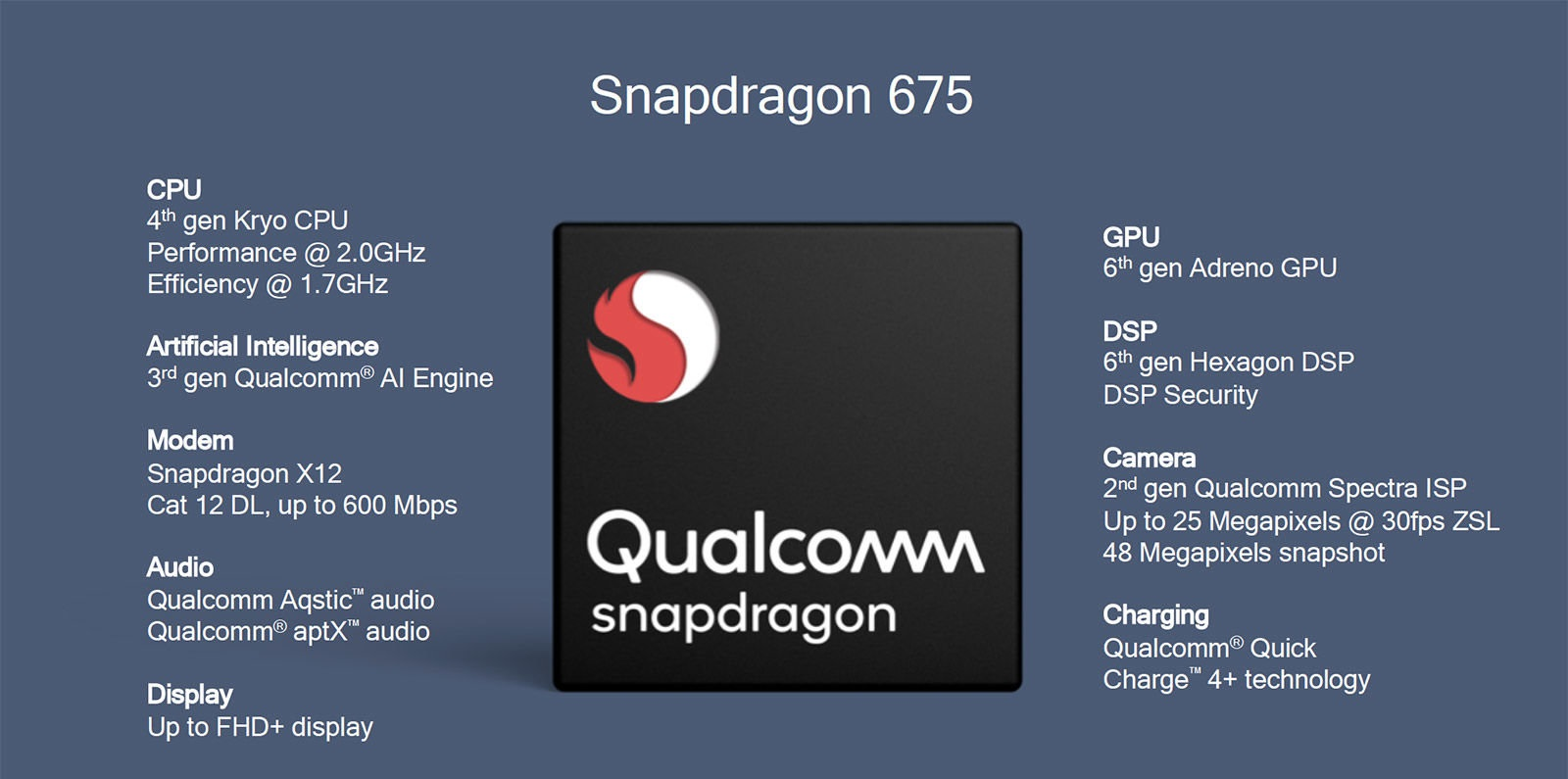Qualcomm Snapdragon 675 vs Snapdragon 710 - Naslovna