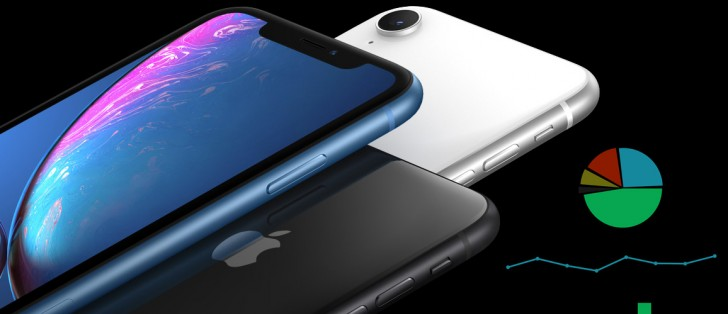 iPhone XR prodaja 2018 - Naslovna