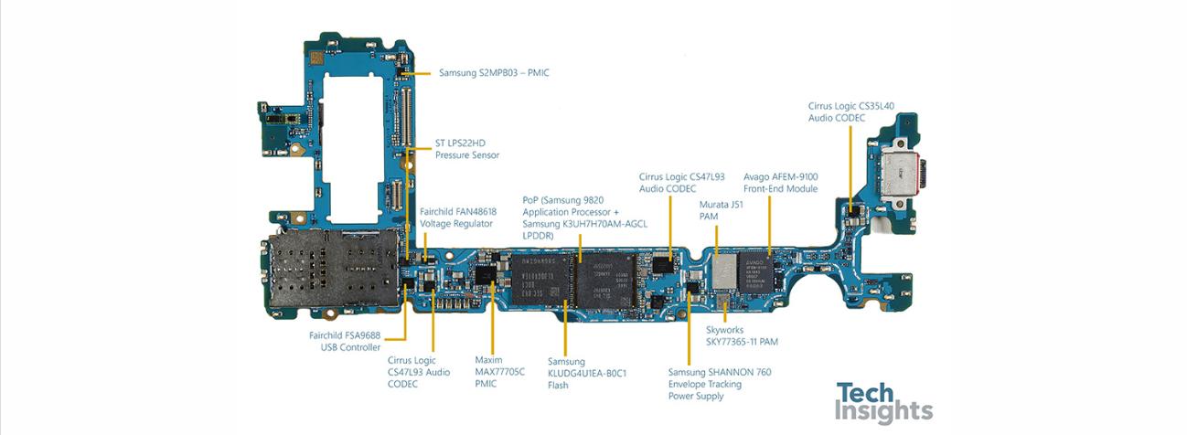 Samsung Galaxy S10+ dijelovi cijena - Naslovna