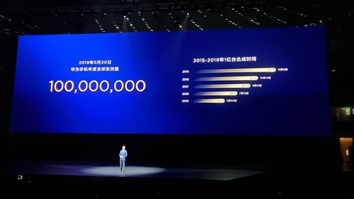 Huawei prodaja 2019