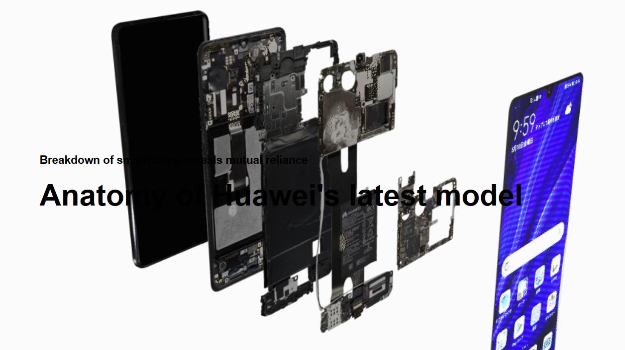 Huawei P30 Pro dijelovi proizvedeni u SAD-u postotak - Naslovna