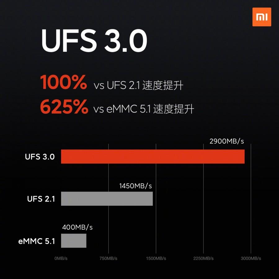 Mi 10 UFS 3.0