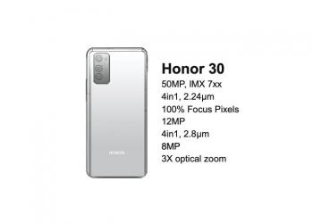 Honor 30 skica kamere