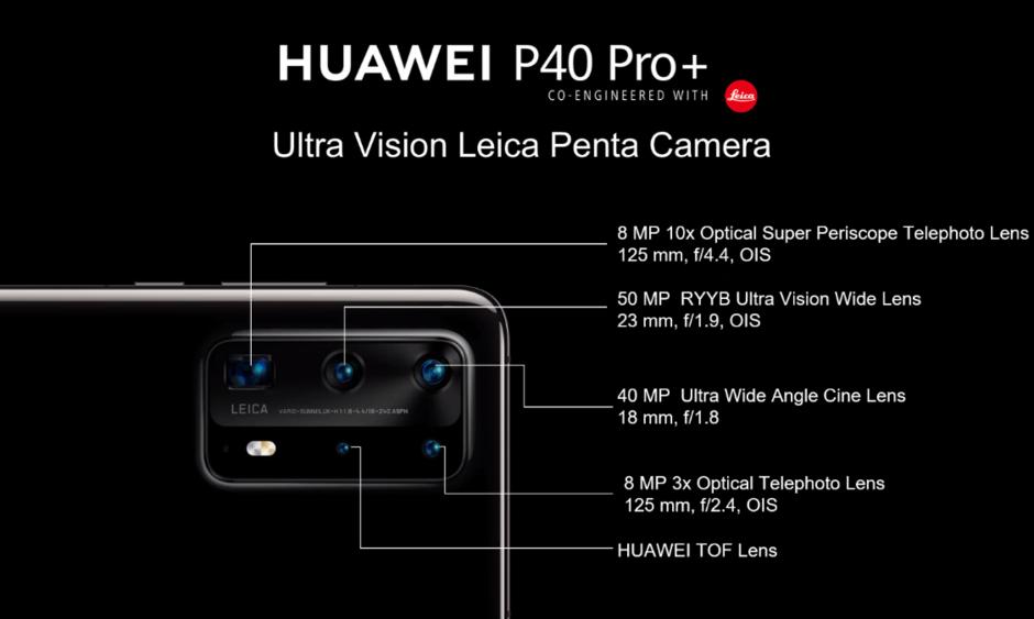 Huawei P40 Pro Plus kamere