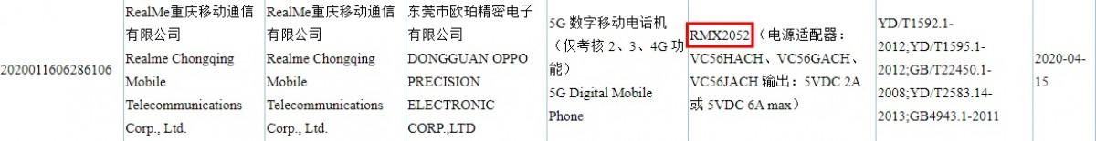 Realme X50t 5G specifikacije