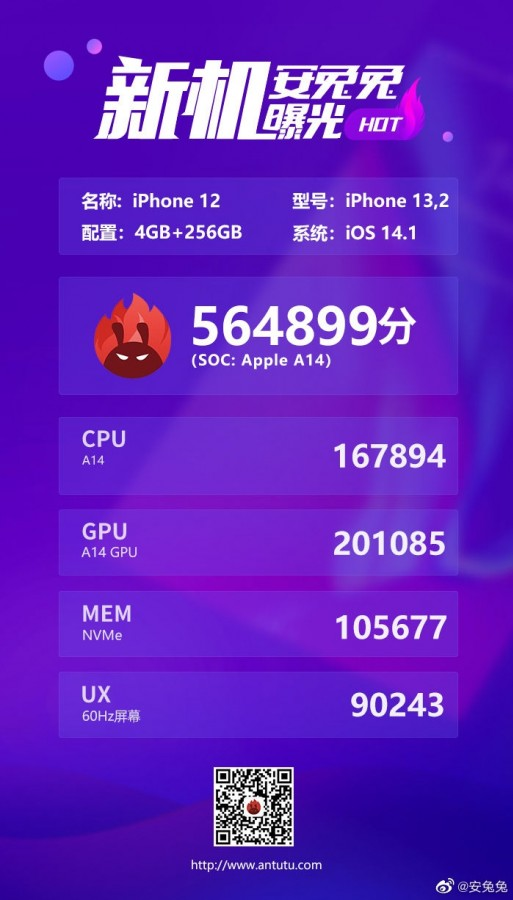 iPhone 12 AnTuTu rezultati